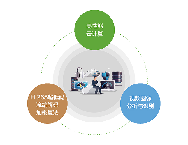 网络视频解码器的基本构成
