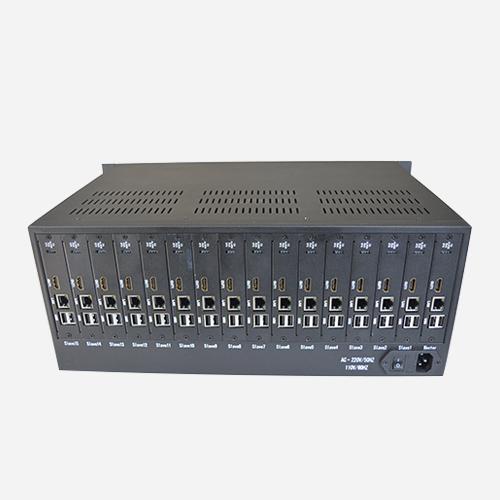 AD2048DL-2K基础型网络解码矩阵